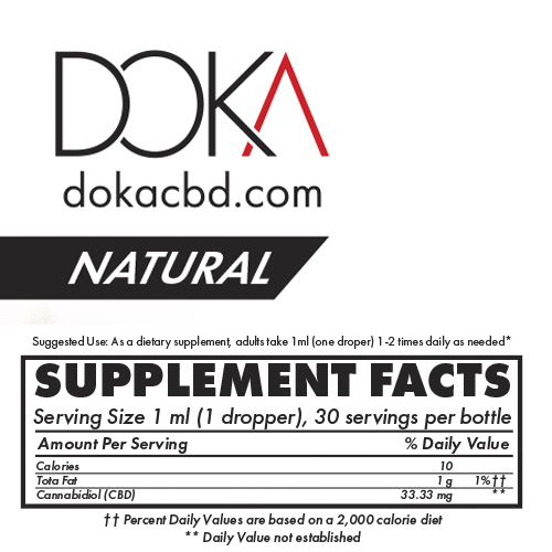 Doka Natural CBD+ Tincture 1000mg Supplement Facts