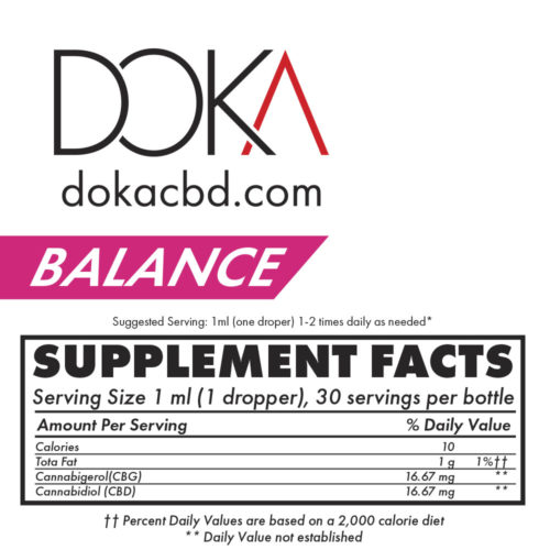 Doka CBG CBD Facts